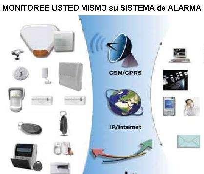 Fotos de sistema de alarmas buenos aires otros servicios for Sistema de alarma