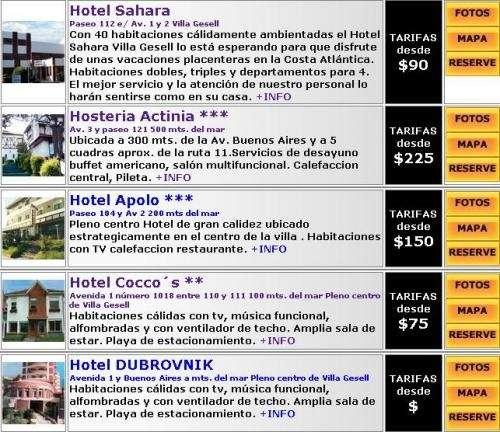 Hoteles en villa gesell reservas al (011) 43837843