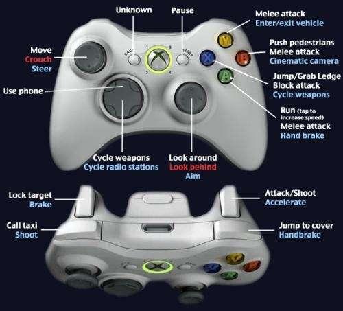 Fotos de Xbox 360 juegos 2 joysticks oferta!! 2
