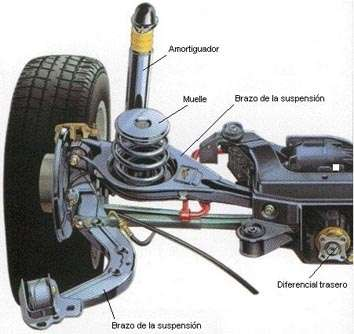 Fotos de Repuestos y accesorios para autos - camiones - motos 2