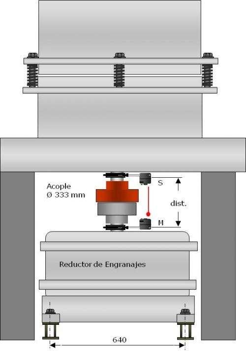 Alineación laser industrial