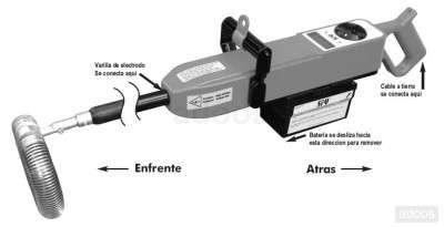 Detectores portatiles de falla de revestimiento spy pipepetrol