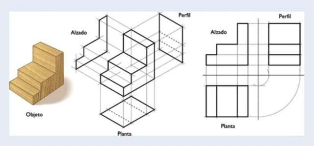 Dibujo tecnico. clases particulares y de apoyo