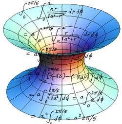 Clases particulares matematica, fisica y algebra