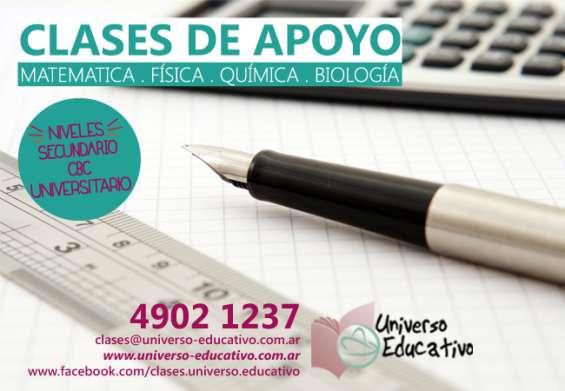 Clases de apoyo particulares matemática, física, química, biología