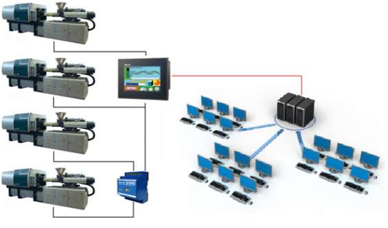 Automatización industrial plc - hmi - scada