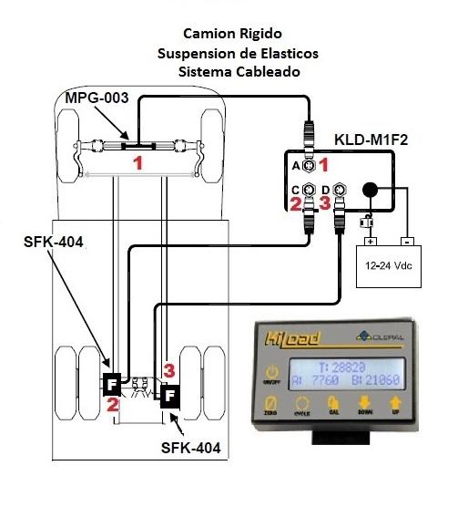 Instalacion tipica sistema cableado
