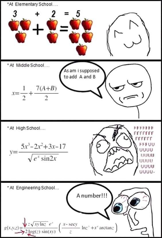 Clases matematica-fisica-quimica