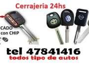 4784-1416 Cerrajería las 24HS - Cerrajeros a domicilio en Montserrat