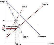 Aprueba las materias de ciencias economicas profesionales a disposicion de los alumnos